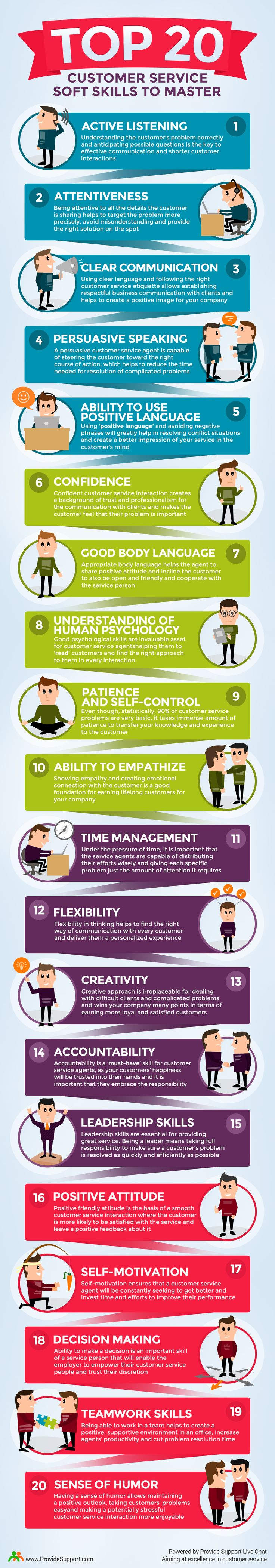 Top 20 Customer Service Soft Skills to Master (Infographic): http://www.providesupport.com/blog/top-20-customer-service-soft-skills-infographic/ #customerservice #infographics