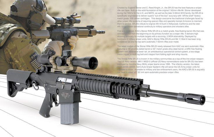 Stoner Rifle SR-25