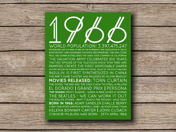 1966 Printable 50th Birthday Or Anniversary Personalised