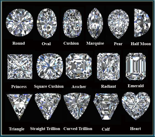 #Diamond Shapes! This is so helpful, wish I'd found this when I was single!