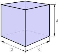 driedimensionaal, lengte breedte en hoogte waardoor je de ruimte kan zien