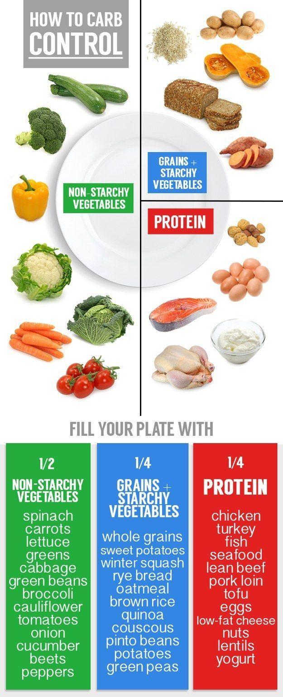 half portion weight loss