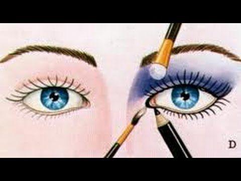 SFUMARE L'OMBRETTO:che pennelli servono e come si fa