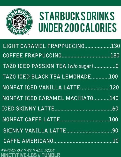 I'm glad to know my favorite Passion Tea comes with 0 calories!!