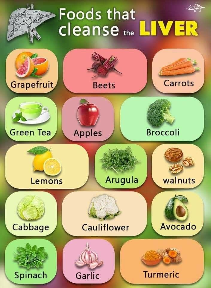 Foods to help liver health