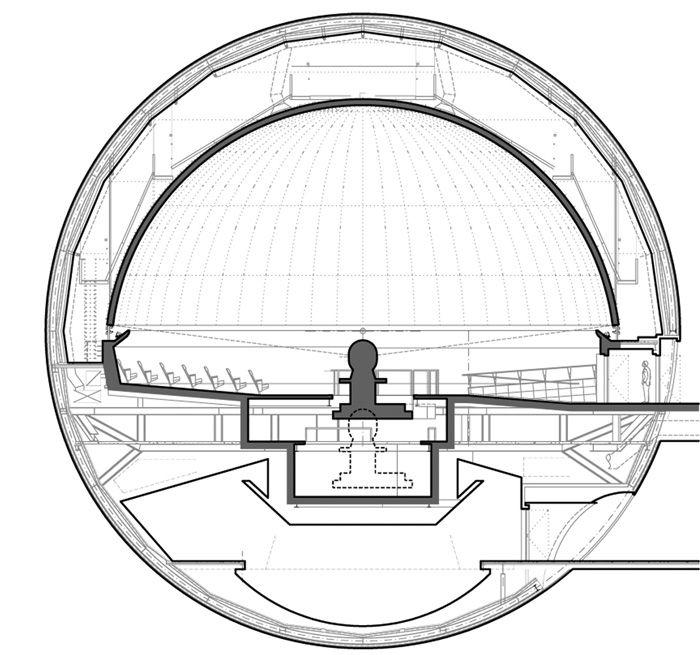 Resultado de imagem para HAYDEN PLANETARIUM architecture                                                                                                                                                                                 More