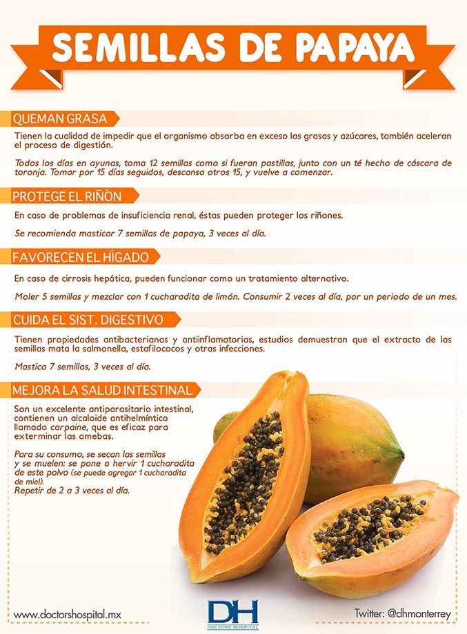 ¿Para que sirven las semillas de papaya? #infografia #papaya * LEE - CONSUME…                                                                                                                                                                                 Más
