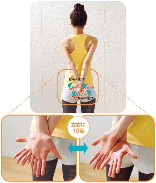 この画像は「痩せにくい、ぼよぼよ震える二の腕とおさらば!手軽に出来る二の腕痩せ法」のまとめの4枚目の画像です。