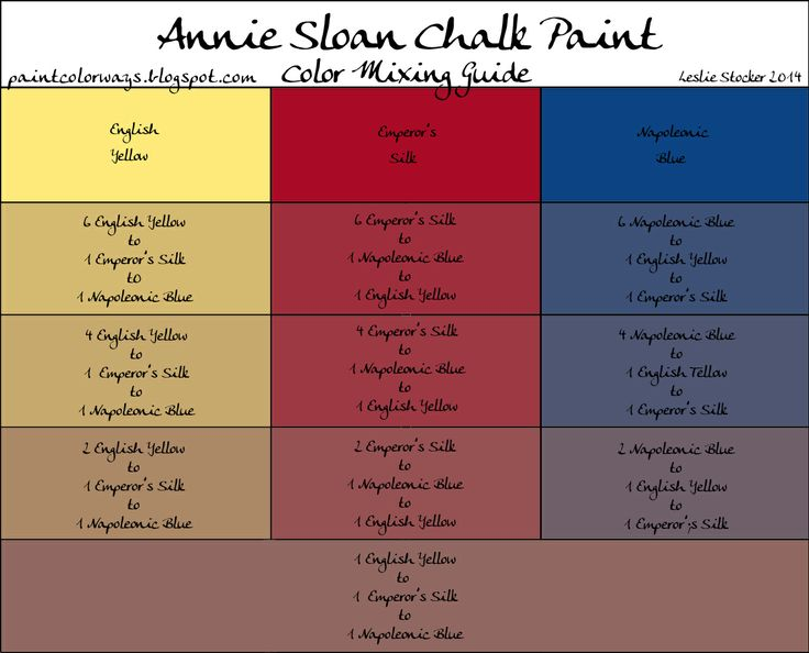 209 Best Chalk Paint Color Mix Stylish Patina Images On