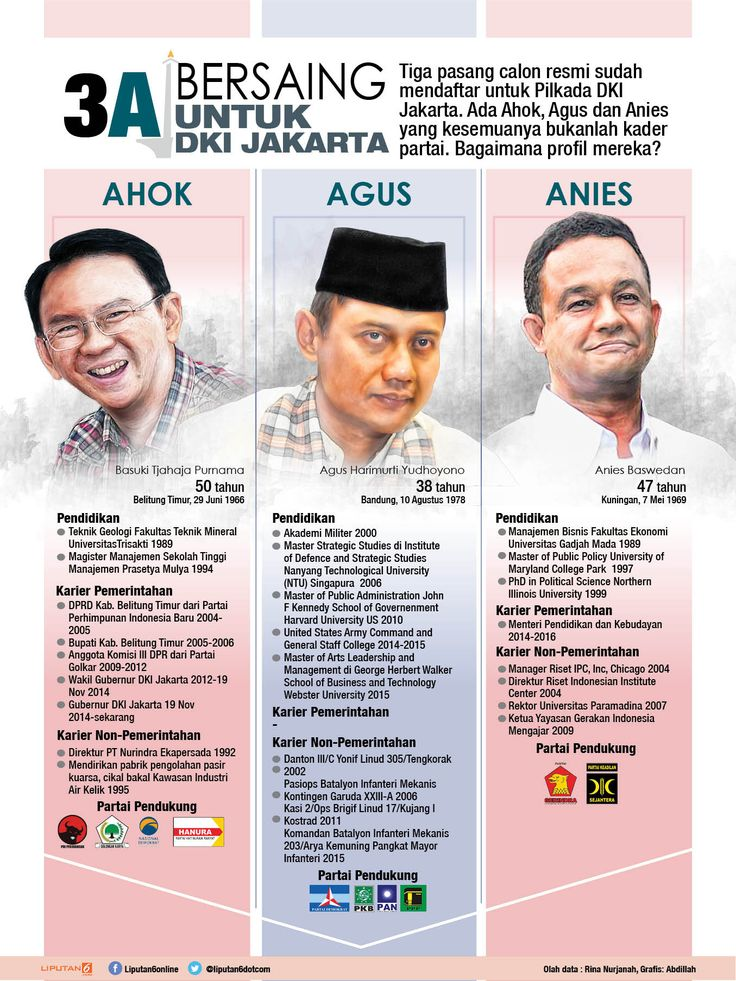 3A Bersaing untuk DKI Jakarta (Abdillah/Liputan6.com)