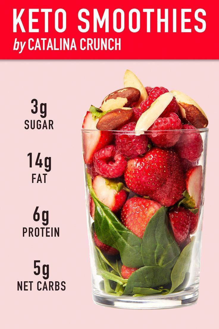 Healthydietplantoloseweightfast In 2020 Keto Smoothie Recipes Smoothie Recipes Healthy Keto Recipes Easy