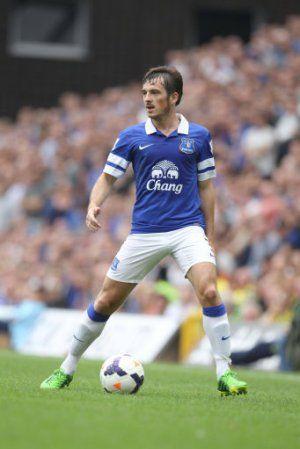 Everton's Leighton Baines. Best left back in the world.