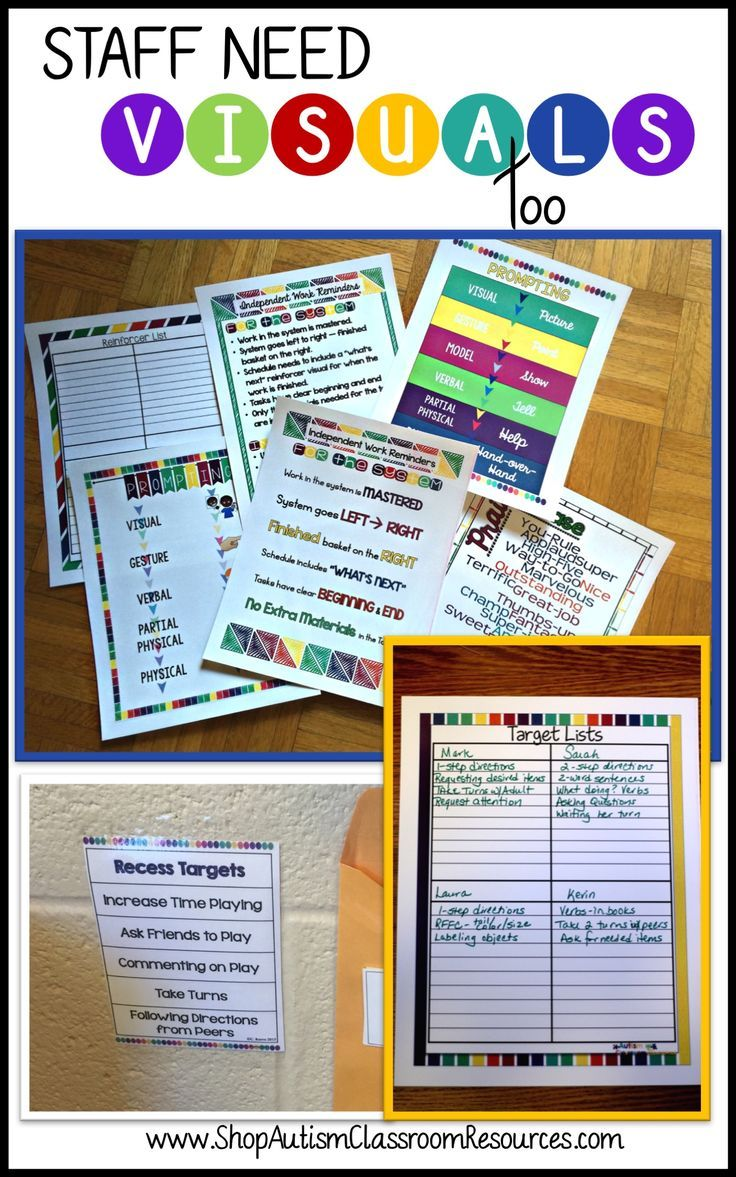 Great visuals for helping all special education (autism classroom) staff, paraprofessionals / aides and teachers, to remember reinforcers, prompting strategies, and instructional targets in the classroom.  Great way to help us all be highly engaged with the students.