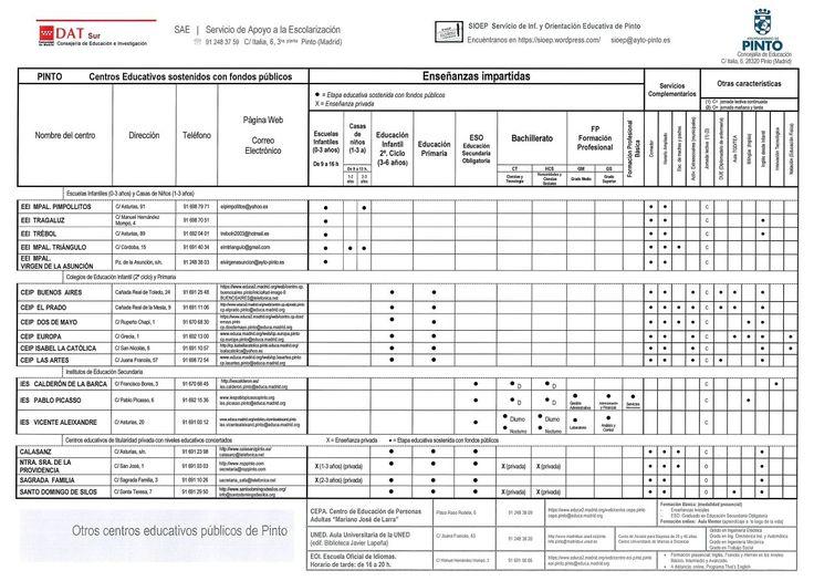 Oferta Educativa de #Pinto #EduPinto #SIOEP