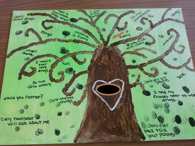 The Learning Tree, have the client list all of the things he/she learned in counseling