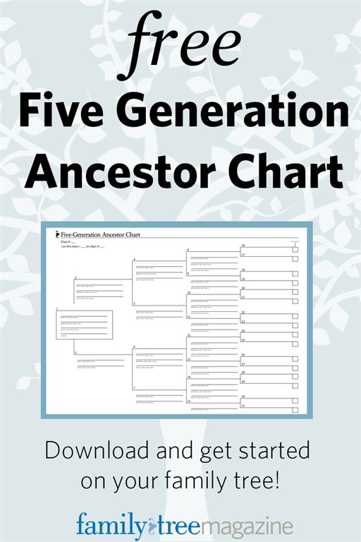 Best 107 Free Genealogy Forms images on Pinterest | Education