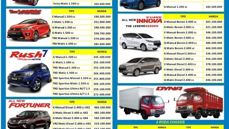 Harga Toyota Semarang | Hotline Toyota Semarang 081227069186 (WA)