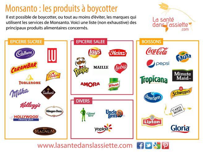 boycotter les produits monsanto!
