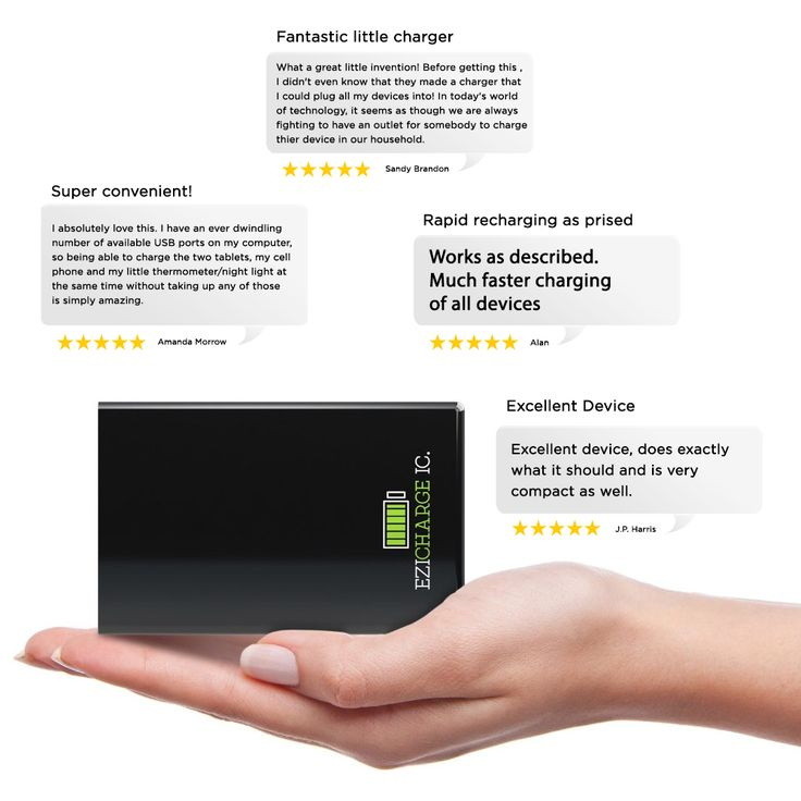 Ezisoul Fast Charger Receives High Number of Positive Reviews and Ratings