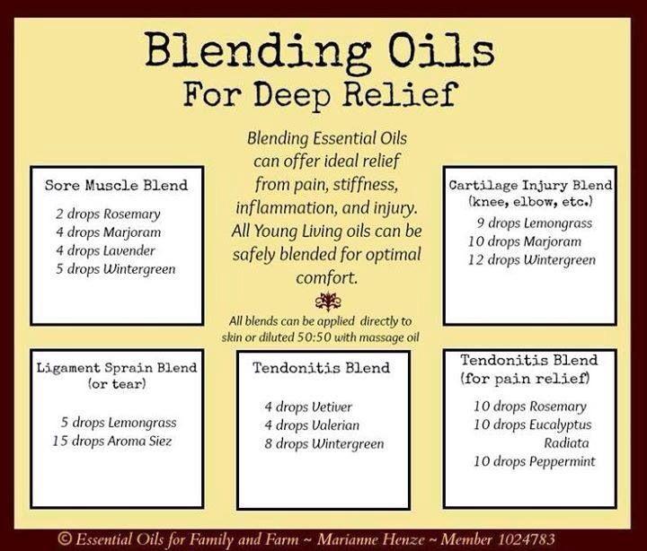 63 Best Doterra Roller Bottle Blends For Essential Oils