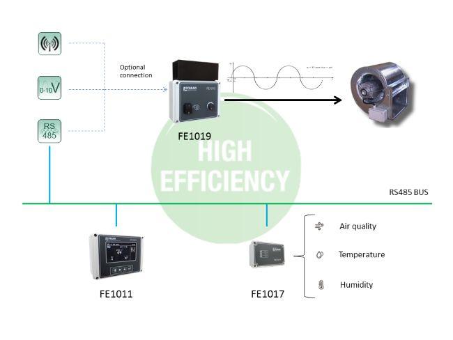 FE1019 Single-phase inverter characteristics