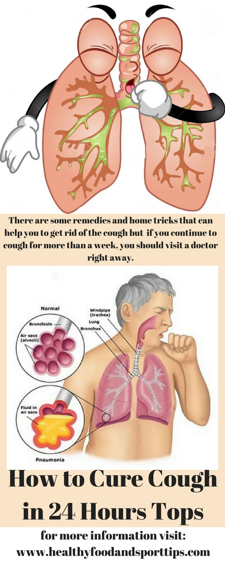 How to Cure Cough in 24 Hours Tops