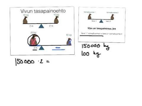 Vivun tasapainoehto - YouTube