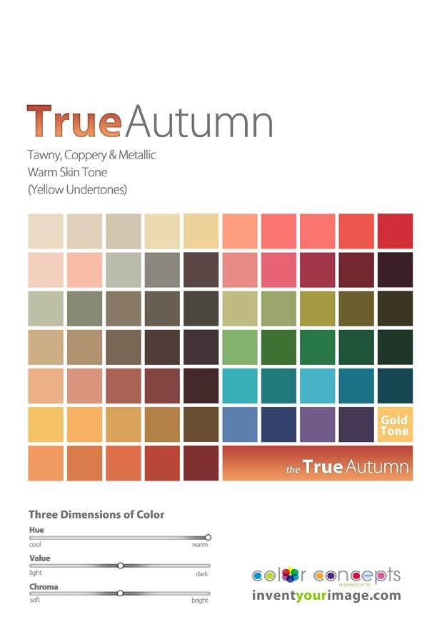 Color analysis (art)