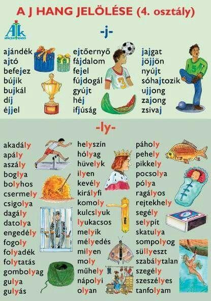 nyelvtani szabály