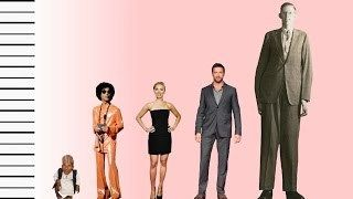 How Tall Is Prince?  Celebrity Height Comparison!