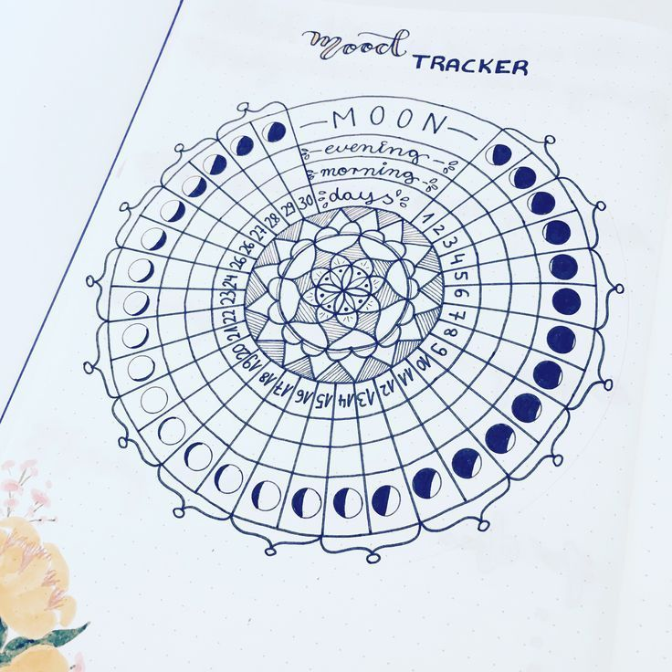 Bullet Journal Mood-Tracker, Mood Mandala, Mond Phasen, BohoBerry