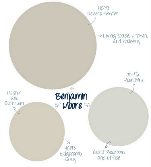 Neutral paint colors for the home.