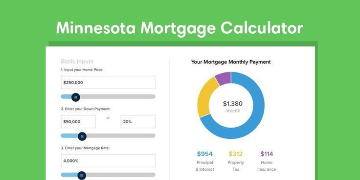 Mortgage Calculator Mn Calculate Your Mortgage Amount And Installments With Mo What Is My M Mortgage Payment Calculator Mortgage Payment Mortgage Calculator