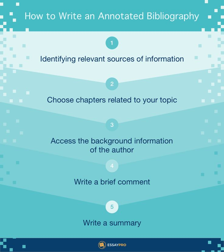 How to Write a Summary of an Article