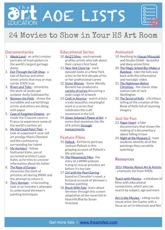 24 Movies to Show in Your High School Art Room... See if any can be shown for middle school. Maybe use them for when a sub is there?