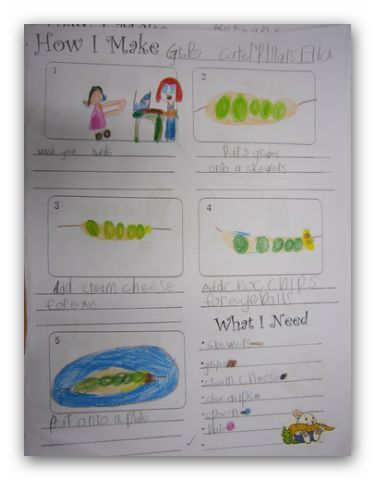 Procedure writing in the primary classroom.  This blog has lots of great examples.  Check out the expository as well.