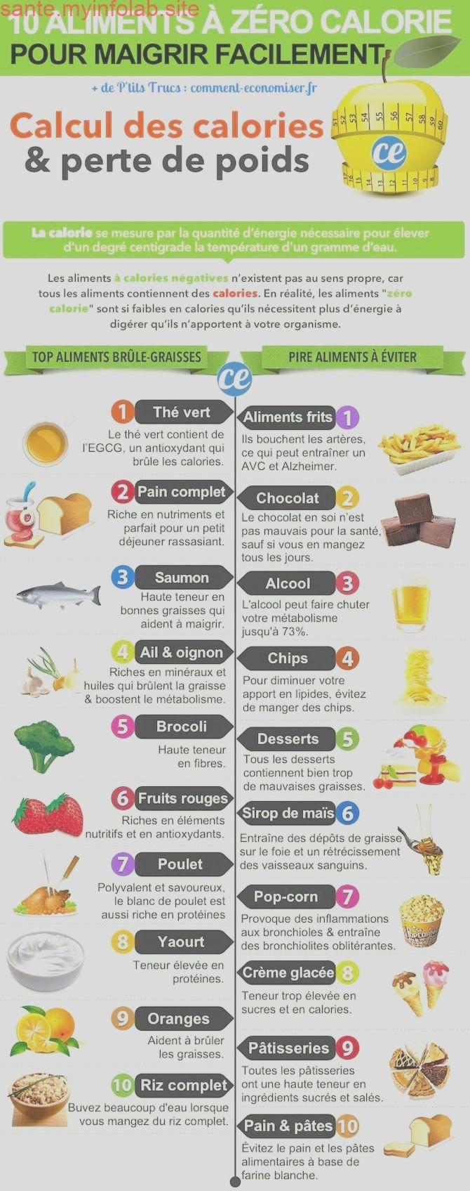 Les 10 Meilleurs Aliments A Zero Calorie Pour Maigrir Facilement Diet And Nutrition Zero Calorie Foods Nutrition
