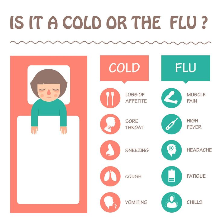 The season of giving is upon us, but we aren't only referring to the holidays. It is also the highly contagious cold and flu season. For National Influenza Vaccination Week, focus on spreading joy rather than germs; discover the difference in symptoms of the cold and flu and how you can prevent getting sick this winter. #Flu #Cold #FluShot