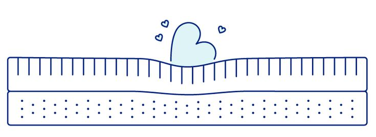 Illustration (Loving Mattress Layers)