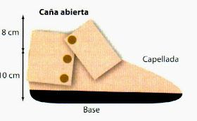 botas tejidas en crochet (2 modelos)        Dos estilos en uno, un trabajo que nos da la posibilidad de elejir  entre una bota de caña abi...