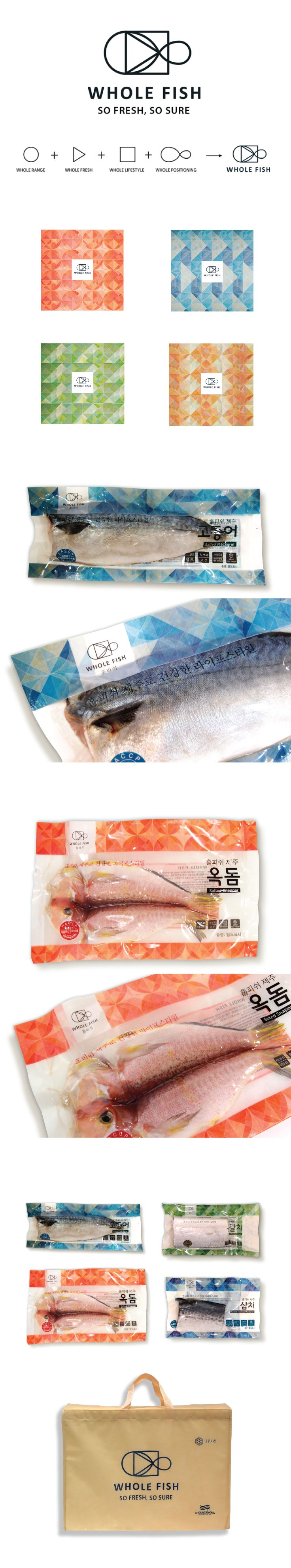 A frozen fish brand creation, WHOLE FISH, from strategy,naming, slogan to package design. We won 2013 Best Brand Award!
