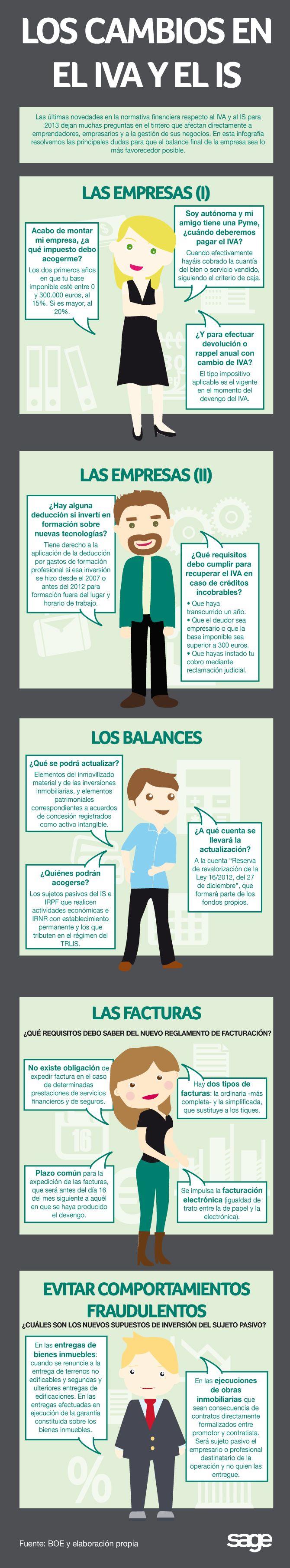 Cambios en el IVA e Impuesto de Sociedades 2013 (España) #infografia
