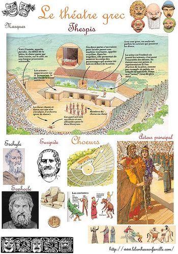 Grèce, le théâtre antique...
