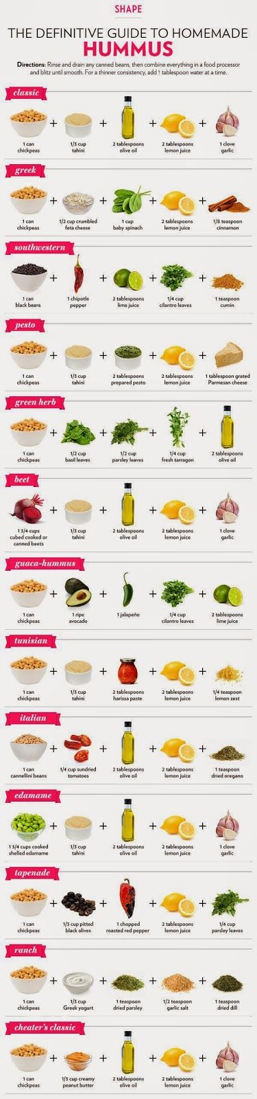 Very Best Pinterest Pins: Guide To Making Homemade Hummus Recipes