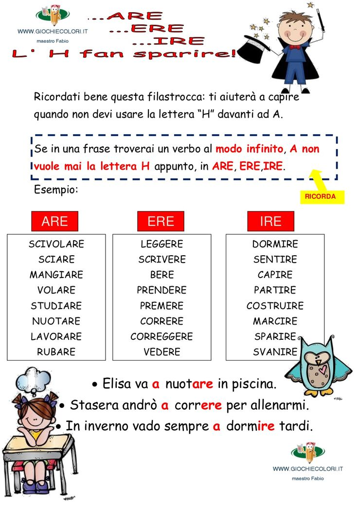 Il Verbo avere: schede didattiche, regole ed esercizi del maestro Fabio www.giochiecolori.it by ziobio via slideshare