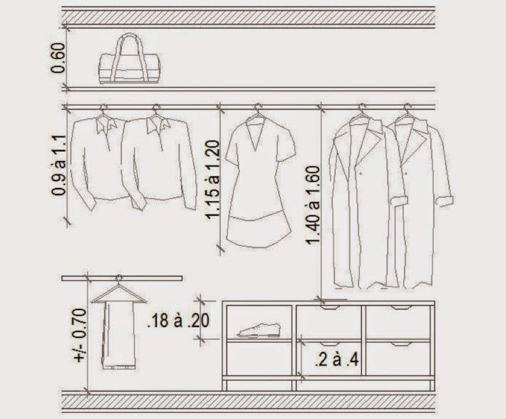 Ideias para Closet - barato e criativo ~ ARQUITETANDO IDEIAS …