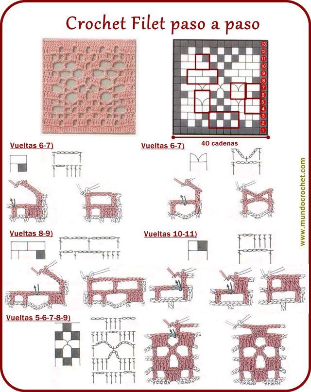 Crochet Filet PASO A PASO