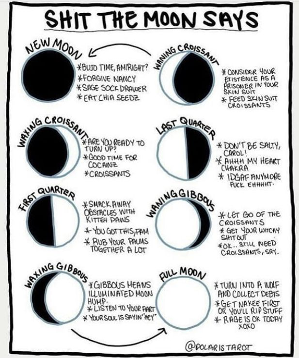 Moon Phase Meanings (Mostly Jokes) | Witchcraft | Moon magic