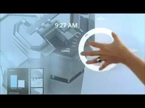 information technology gadgets future vision of information technology our future 22597