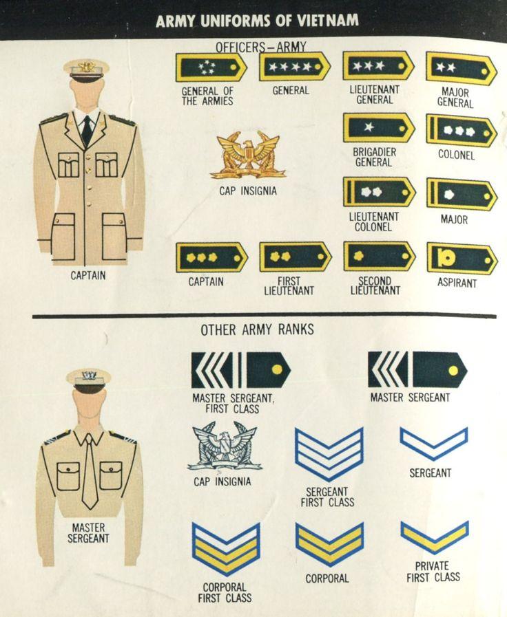 Best 25+ Us Army Uniforms Ideas On Pinterest